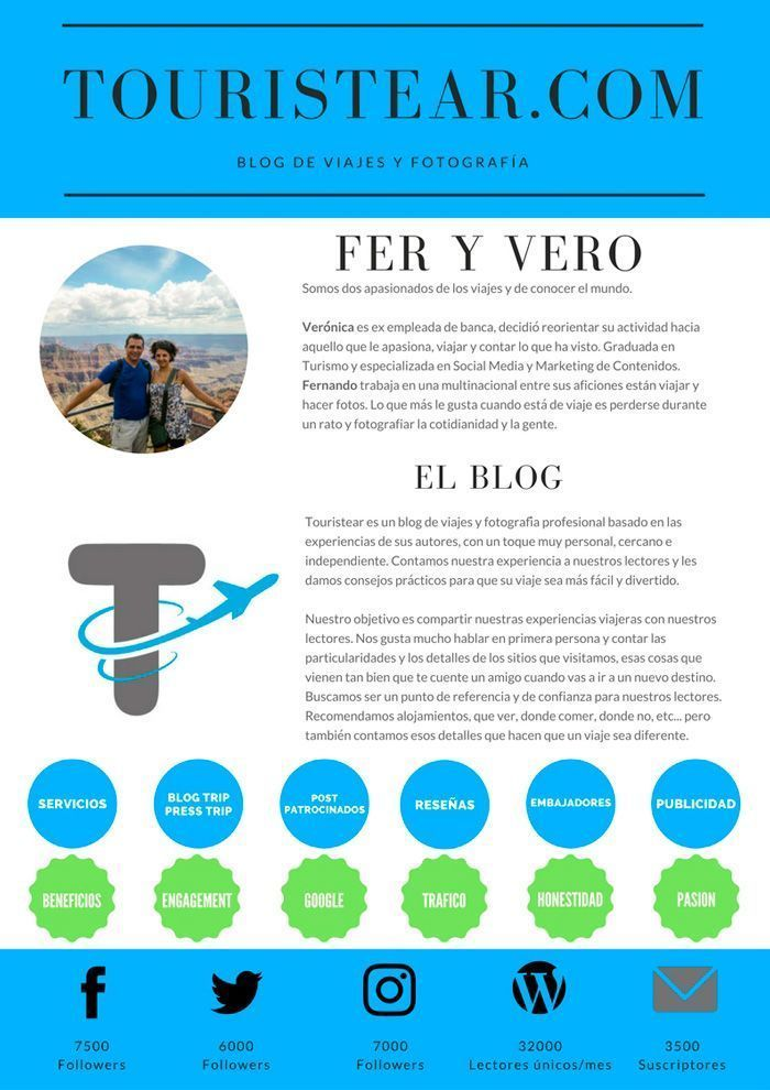 media kit touristear, bloggers de viajes