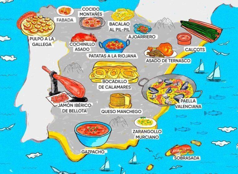Los platos más típicos de Europa