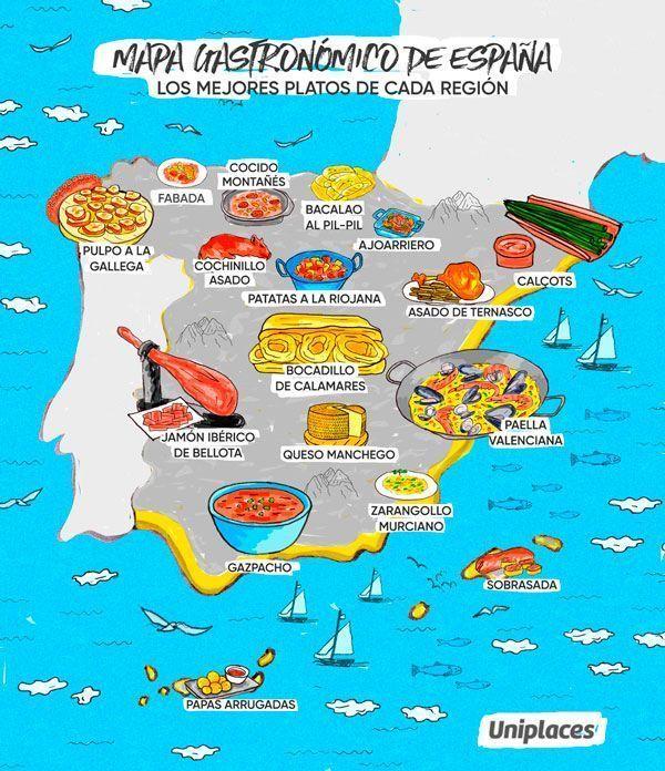 gastronomia europea, españa
