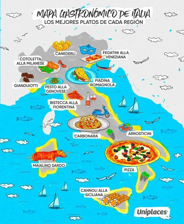 gastronomia europea, Italia