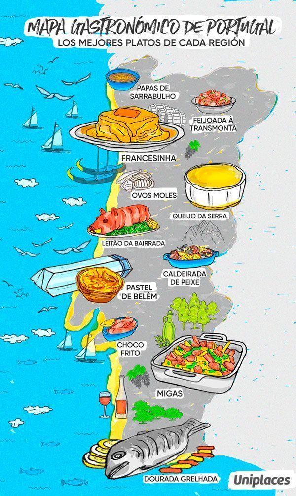 gastronomia europea, portugal
