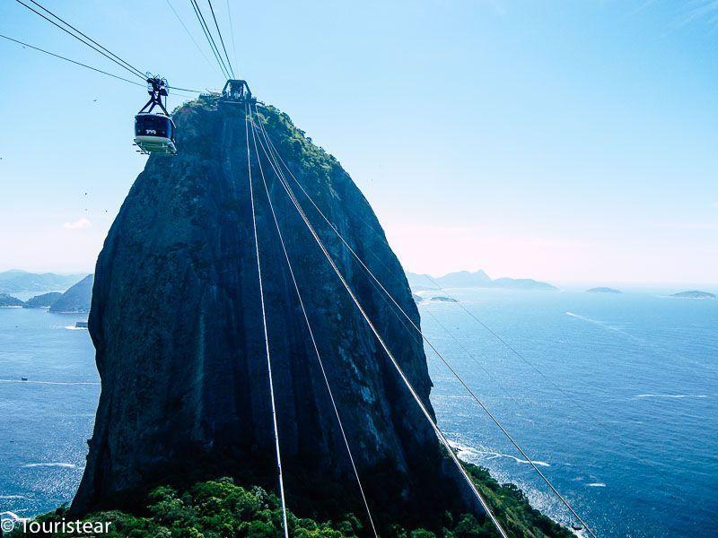 Recommendations for travel to Rio de Janeiro