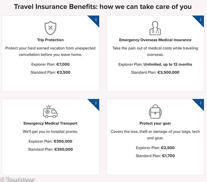 best travel insurance to morocco