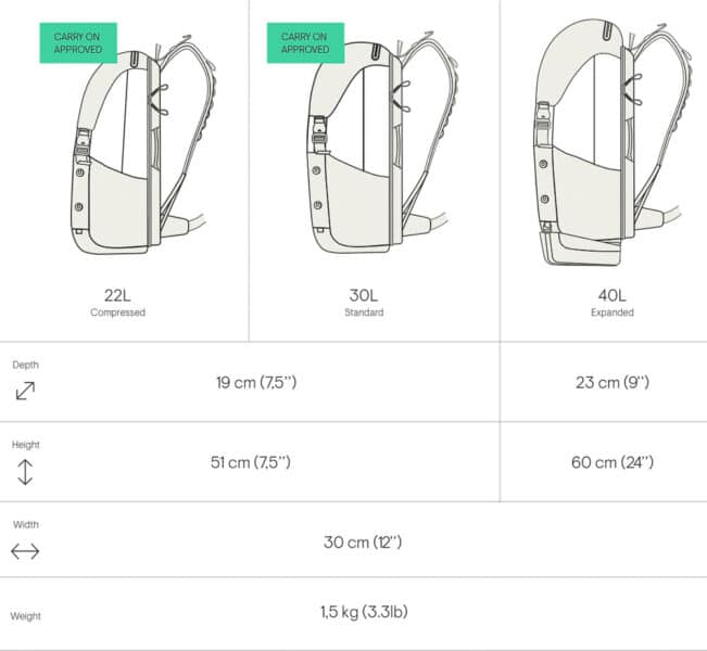 Tropicfeel shell backpack specifications